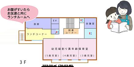 3F 253.00㎡(76.53坪)