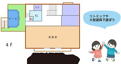 4F 194.50㎡(58.85坪)(プール44.00㎡(13.31坪))